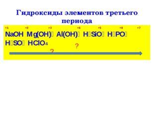 Гидроксиды элементов третьего периода +1 +2 +3 +4 +5 +6 +7 NaOH Mg(OH)₂ Al(OH