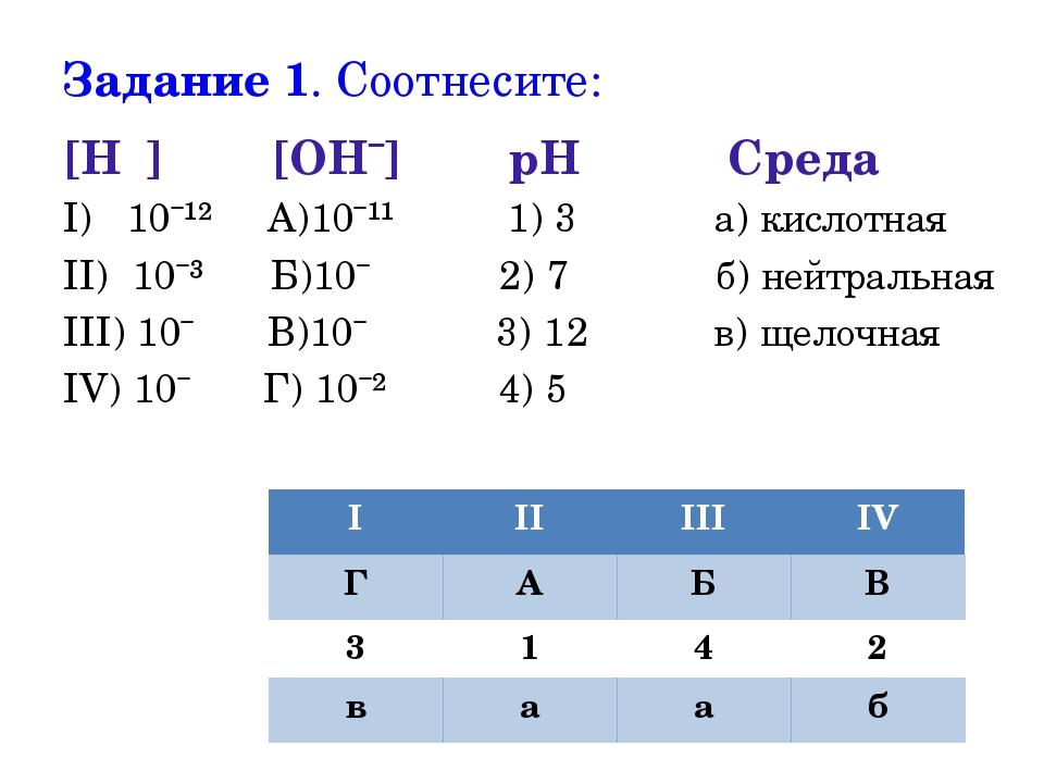 Задание 1. Соотнесите: [H⁺] [ОHˉ] pH Среда I) 10ˉ¹² А)10ˉ¹¹ 1) 3 а) кислотная...