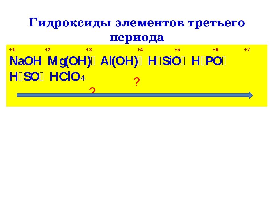 Гидроксиды элементов третьего периода +1 +2 +3 +4 +5 +6 +7 NaOH Mg(OH)₂ Al(OH...