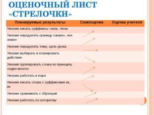 ОЦЕНОЧНЫЙ ЛИСТ «СТРЕЛОЧКИ» Планируемые результатыСамооценкаОценка учителя У