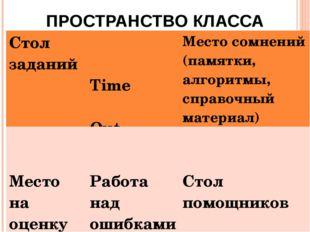 ПРОСТРАНСТВО КЛАССА Стол заданий Time OutМесто сомнений (памятки, алгоритмы