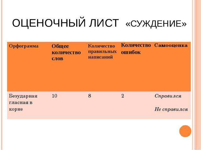ОЦЕНОЧНЫЙ ЛИСТ «СУЖДЕНИЕ» ОрфограммаОбщее количество словКоличество правиль...