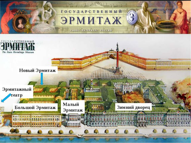 Зимний дворец Малый Эрмитаж Большой Эрмитаж Эрмитажный театр Новый Эрмитаж