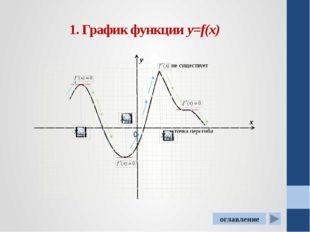 2.3. На рисунке изображен графикфункцииy=f(x), определенной на интервале (