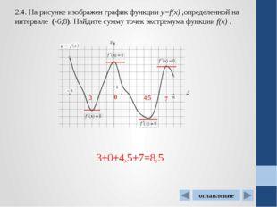 4.3. На рисунке изображен график производной функции f(x), определенной на ин