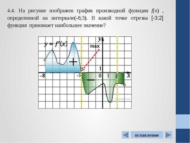 4.8. На рисунке изображен график производной функции f(x), определенной на ин...