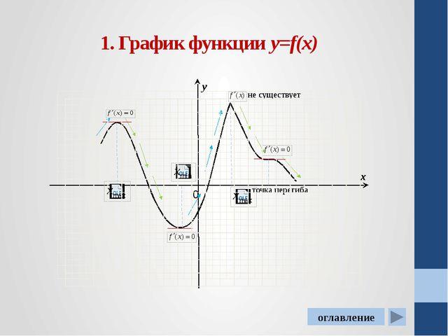 2.3. На рисунке изображен графикфункцииy=f(x), определенной на интервале (...