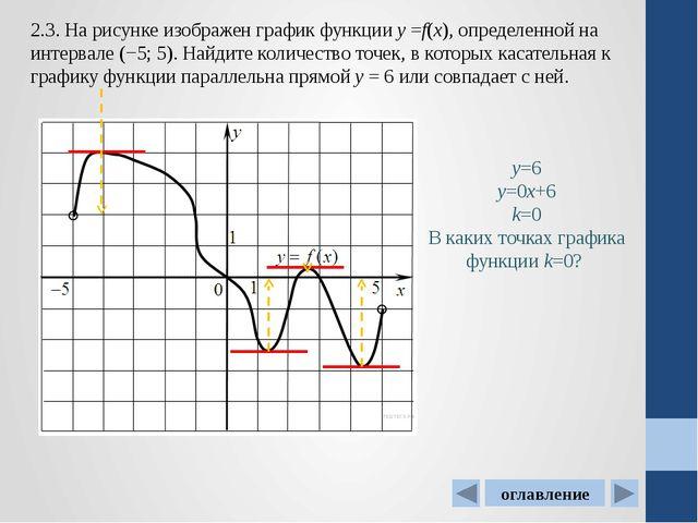 4.2. На рисунке изображен график функции у=f(x),определенной на интервале (−...