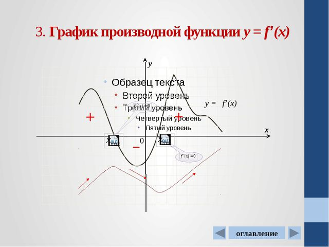 Оглавление 1. График функции у=f(x) 2. Нахождение по графику функции у=f(x):...