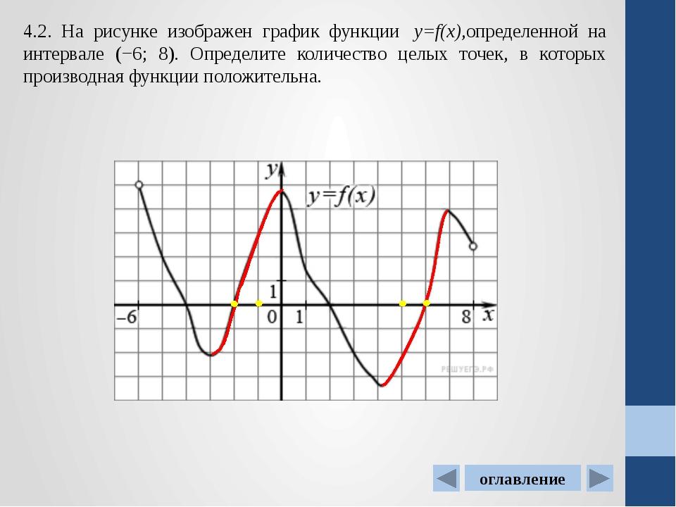 4.6. На рисунке изображен график производной функцииf(x), определенной на ин...