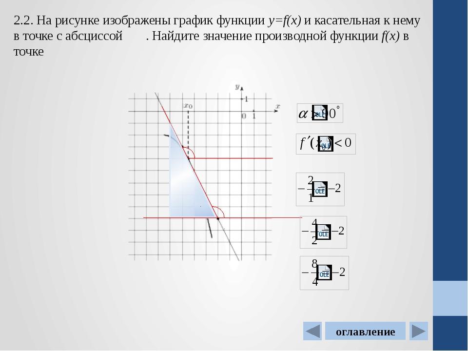 4.1. На рисунке изображён график функции у=f(x) и двенадцать точек на оси абс...