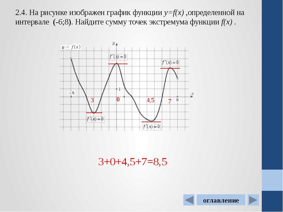 4.3. На рисунке изображен график производной функции f(x), определенной на ин...