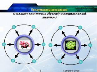 Придумываем ассоциации к каждому из ключевых образов(«ассоциативный анализ»)