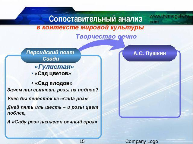 Сопоставительный анализ Персидский поэт Саади А.С. Пушкин в контексте мировой...