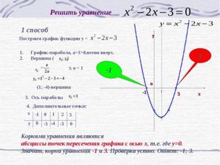 Решить уравнение 1 способ Корнями уравнения являются абсциссы точек пересечен