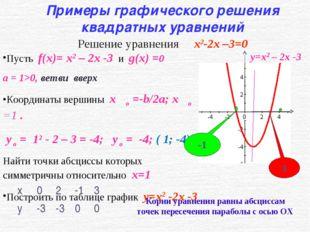 Пусть f(x)= x2 – 2x -3 и g(x) =0 а = 1>0, ветви вверх Координаты вершины x۪۪