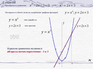 2 способ Преобразуем уравнение к виду Построим в одной системе координат граф