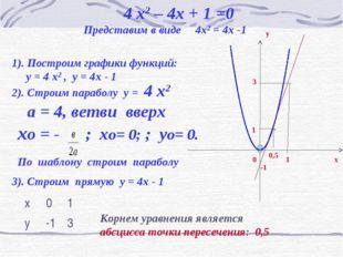 4 x2 – 4x + 1 =0 Представим в виде 4x2 = 4x -1 1). Построим графики функций: