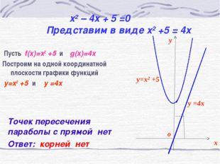 x2 – 4x + 5 =0 Представим в виде x2 +5 = 4x Пусть f(x)=x2 +5 и g(x)=4x Постро