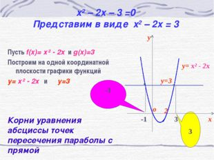 x2 – 2x – 3 =0 Представим в виде x2 – 2x = 3 Пусть f(x)= х² - 2х и g(x)=3 Пос