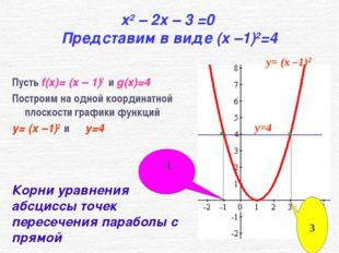 x2 – 2x – 3 =0 Представим в виде (x –1)2=4 Пусть f(x)= (x – 1)2 и g(x)=4 Пост