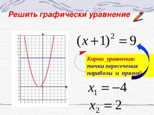 Решить графически уравнение Корни уравнения: точки пересечения параболы и пря