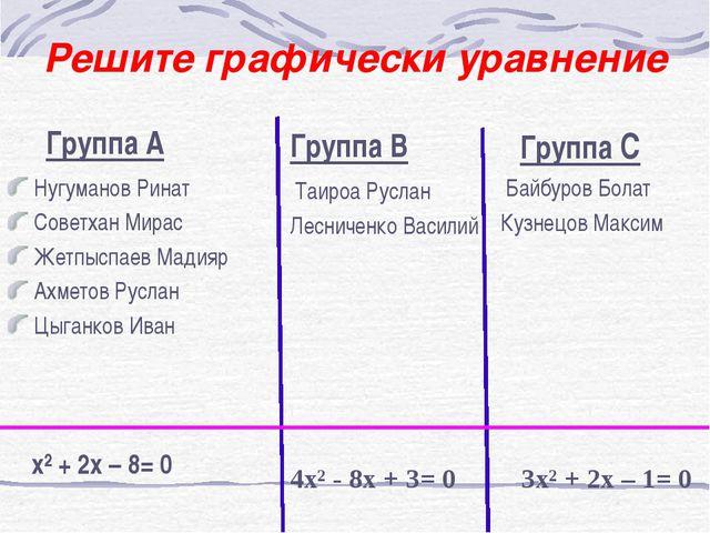 Решите графически уравнение Группа А Нугуманов Ринат Советхан Мирас Жетпыспае...
