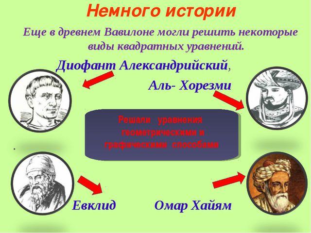 Немного истории Еще в древнем Вавилоне могли решить некоторые виды квадратны...