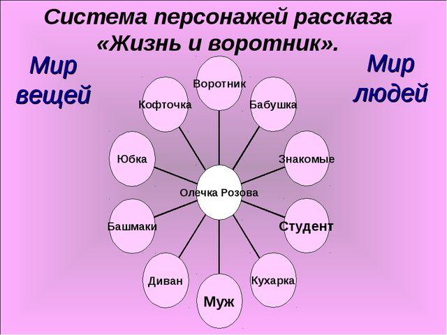Мир вещей Мир людей Система персонажей рассказа «Жизнь и воротник».