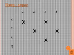1614 год - Джон Непер впервые пришел к идее логарифмических вычислений. Терми