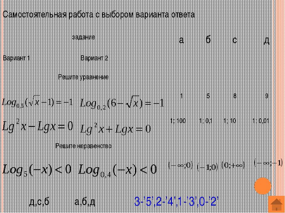 Свойства логарифмической спирали Логарифмическая спираль – кривая с «твёрдым...