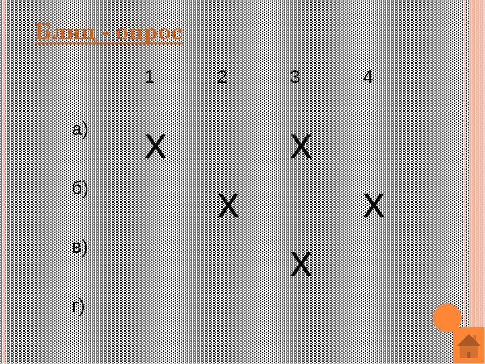 1614 год - Джон Непер впервые пришел к идее логарифмических вычислений. Терми...
