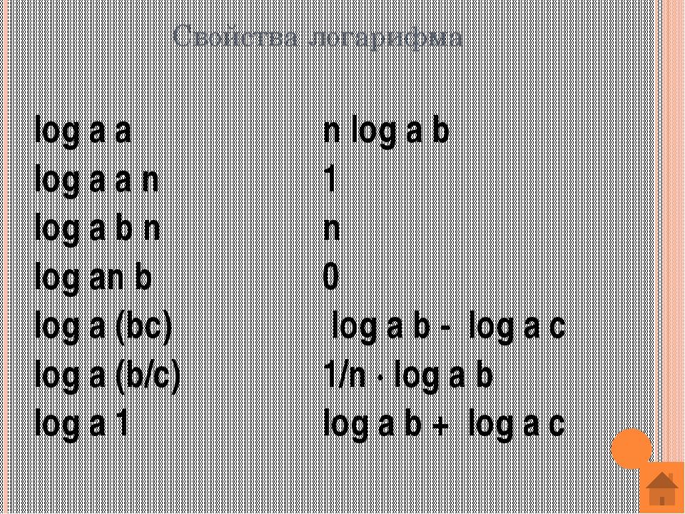 Решение заданий из ЕГЭ (В5) Решение: Решение: