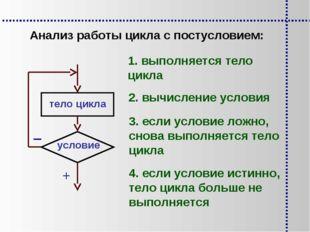 Анализ работы цикла с постусловием: 1. выполняется тело цикла 2. вычисление у
