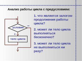 Анализ работы цикла с предусловием: 2. может ли тело цикла выполняться бескон