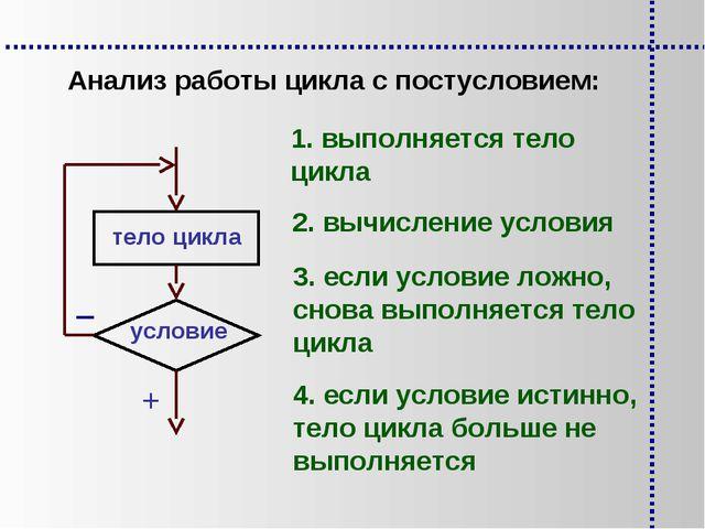 Анализ работы цикла с постусловием: 1. выполняется тело цикла 2. вычисление у...