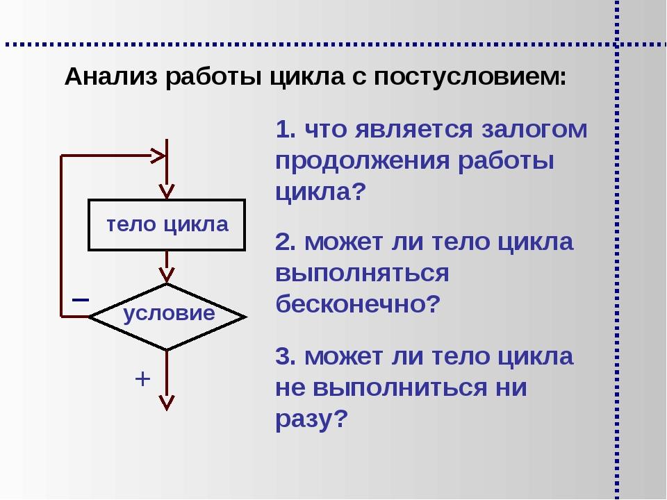 Анализ работы цикла с постусловием: 2. может ли тело цикла выполняться бескон...