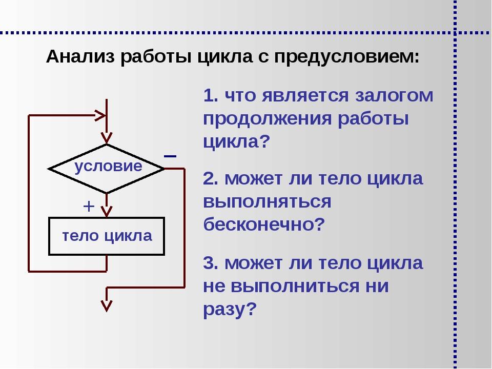 Анализ работы цикла с предусловием: 2. может ли тело цикла выполняться бескон...