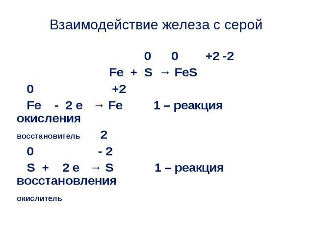 Взаимодействие железа с серой 0 0 +2 -2 Fe + S → FeS 0 +2 Fe - 2 e → Fe 1 – р...