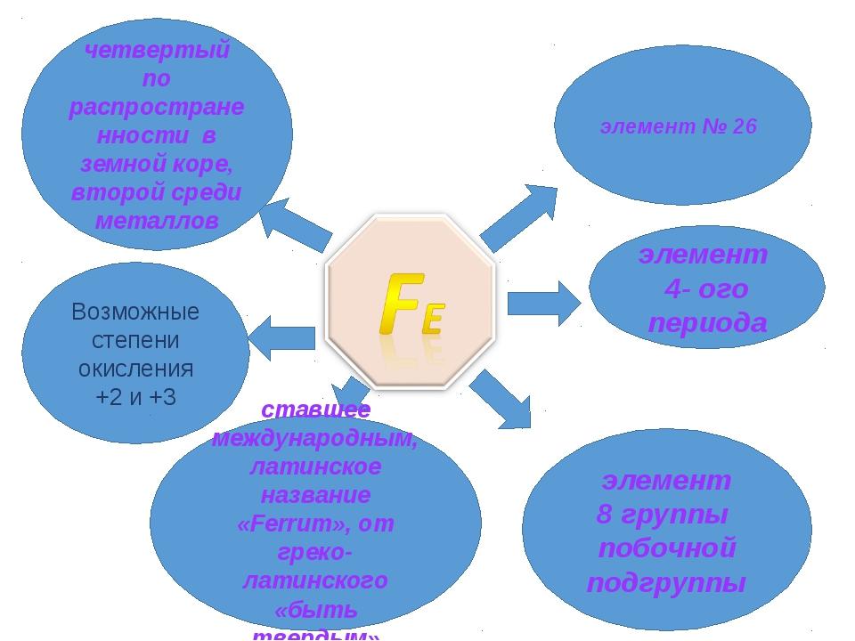 элемент 4- ого периода элемент 8 группы побочной подгруппы четвертый по распр...