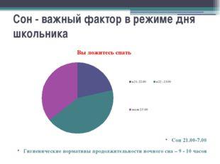 Cон - важный фактор в режиме дня школьника  Сон 21.00-7.00 Гигиенические но