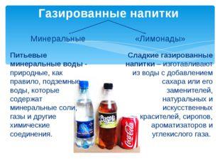 Минеральные «Лимонады» Газированные напитки Питьевые минеральные воды - при