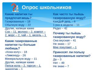 Какие напитки ты предпочитаешь? Газированные – 18 Обычную воду – 22 Другие, н