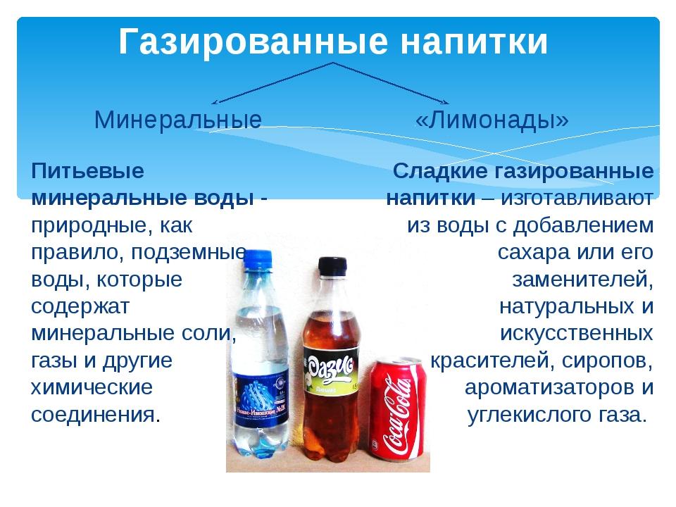 Минеральные «Лимонады» Газированные напитки Питьевые минеральные воды - при...