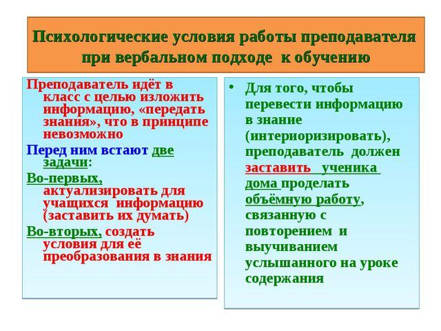 Психологические условия работы преподавателя при вербальном подходе к обучени...