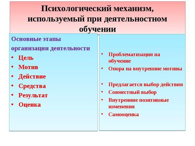 Психологический механизм, используемый при деятельностном обучении Основные э...