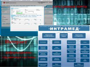 информационно-справочные системы Интернет электронная почта