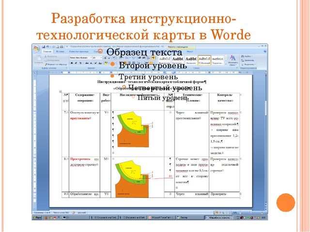 Разработка инструкционно-технологической карты в Worde