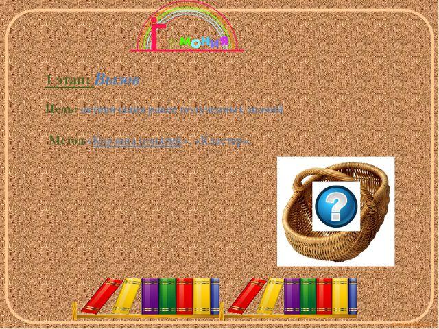 1 этап: Вызов Цель: активизация ранее полученных знаний Метод:«Корзина поняти...