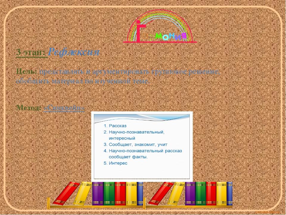 3 этап: Рефлексия Цель: представлять и аргументировать групповое решение; обо...